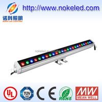 UL CE Best sale LED IP65 36w outdoor wall washer lighting symbol