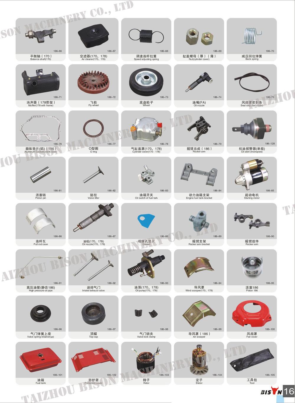 Diesel Engine 170f Spare Parts,178f Diesel Engine Parts,186f Diesel ...