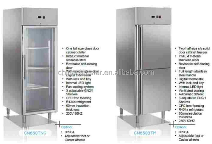 glass door or solid franch door GN650 series.jpg