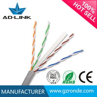 wholesale blue or grey copper with UL 23AWG UTP Cat 6 cable saa