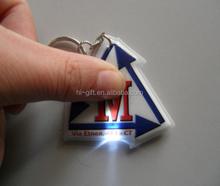 Triangle environmental protection PVC led keychain, circulation