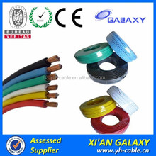 Producing European Standard XLPE insulated Electric Cable