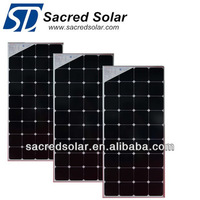 good quality 110W solar panel price india