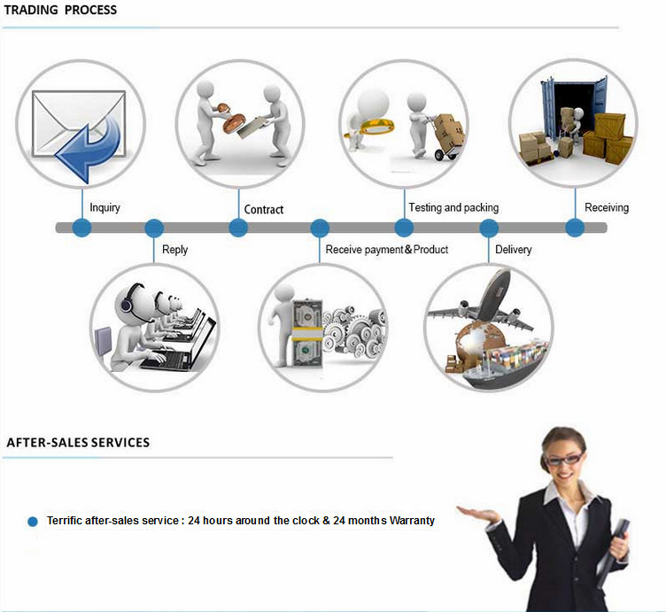 trade process.jpg