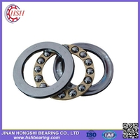 15.875x34.925x11 inch size ball bearing 99502H