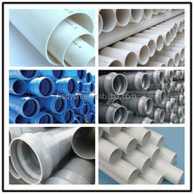 2015 HOT SALE UPVC PIPE FOR WATER SUPPLY, WATER SUPPLY PVC-U PIPE, DN20-DN800 UPVC PIPES