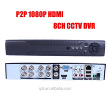 Motion detection CCTV DVR camera support multi-language software monitor