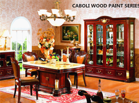 Caboli scratch resistance wood grain paint for wood furniture