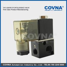 pneumatic control valve _valve manufacturer