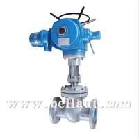 z941h stem gate valve electric