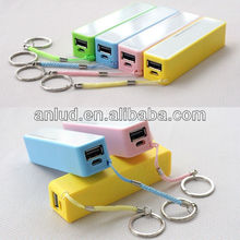 HOT SELLING ALD-P14 perfume colourful power bank