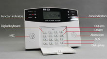 HOT PG-500 ! GSM Alarm with French,English,Spanish, Russian, Germany,Czech , Romania languages