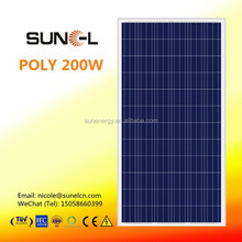 200 watt poly solar panel manufacturer in china SNM-P200(72)