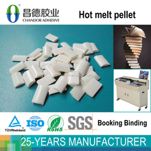 Hot Melt Adhesives for book binding