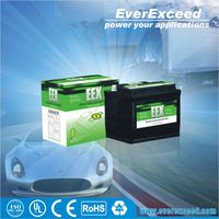 Convenient usage shenzhen auto car battery wholesale