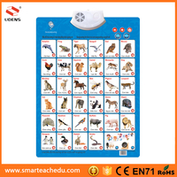 Best Price Animal Kids Wall Chart,Children Play Toy Entertainment,Electronic Educational Toys