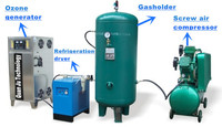 ozone generator for factories and living quarters disinfection/ sterilizer