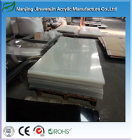 pmma acrylic sheet exports to other countries in pretty good price