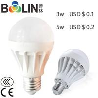 led light bulb parts,led bulb light Pass CE &ROHS certificate