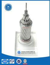 ACSR Conductor BS ASTM DIN JIS NF standard