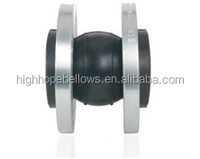 NR expansion sealing Joint