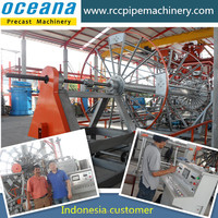 CNC Rebar cage forming machine for rcc pipes