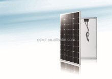 wholesale poly and mono solar panel shanghai low price