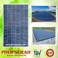 Hot sale solar panel with roof mounting bracket with full certificate TUV CE ISO INMETRO