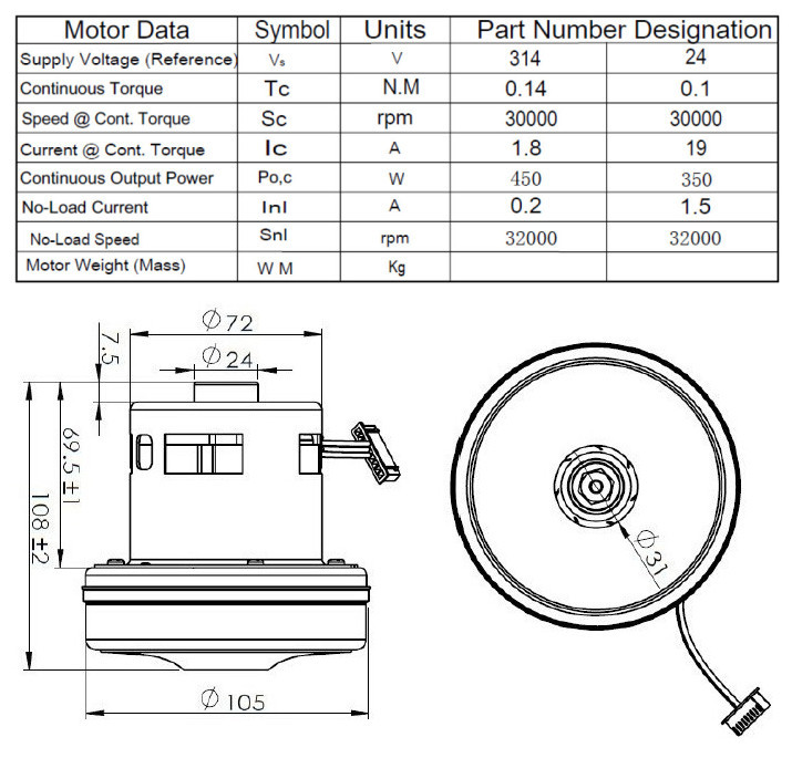 Micro 100w 600w 30000rpm dc bldc 12v dc motor high torque for 12v bldc motor specifications