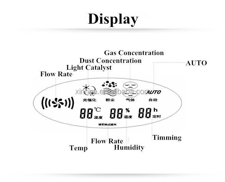 KJFB10 air purifier ionizer led7.jpg