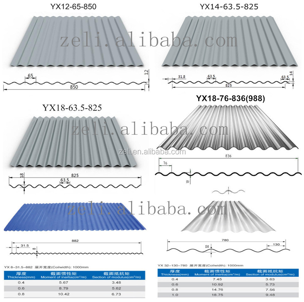 Roofing Sheets Stainless Steel Roofing Sheets