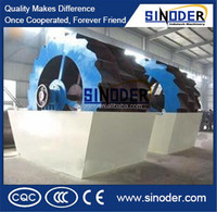 Best sale Screw Sand washing machine for washing the artificial or natural sand for the sand making production line