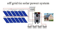 off grid solar power system portable home solar systems 1000w 2000w 3000w 4000w 5000w 10KW 20kw