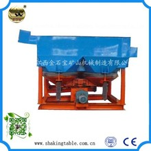 Saw Gold Jig Concentrator Machine In Philippines