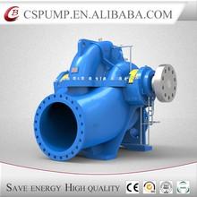 High pressure water pump control box