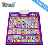 HX0255-1 English People learning chart ,kids educational wall charts