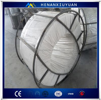 China sale high quality alloy Calcium Silica Cored Wire
