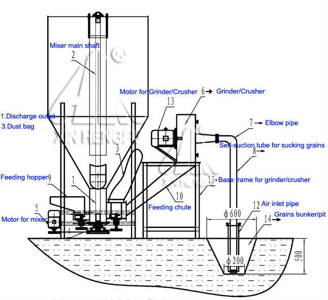 500kg Feed Mixer Hammer Mill Buy Feed Mixer Hammer Millfeed Mixer