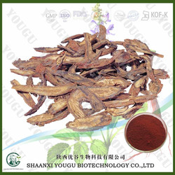 Herbal extracts manufacturer supply Tanshinone IIA and Salvianolic acid B salvia extract