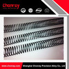High temperature spring resistance wire for industrial furnace.