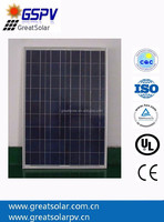 Price Per Watt! 100w poly Solar Panel! Solar Modules, High Efficiency from China Manufacturer!