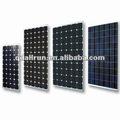 precio por vatios de paneles solares de 100w a 300w