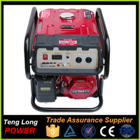 New Product Small Size Soundproof Power Generator