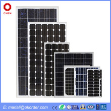 OEM the lowest price solar panel with low price / MA
