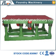 Ruvii A Resin Coated Sand Moulding Machine
