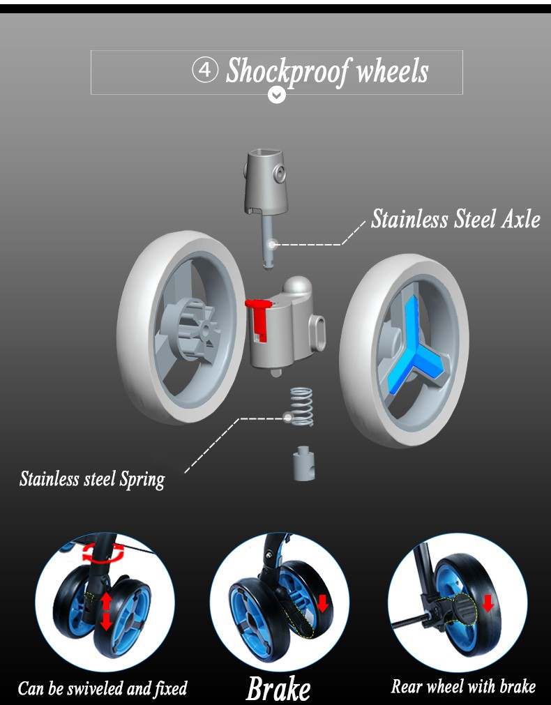 baby stroller wheels