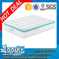 5 star hotel furniture compress double pocket coil spring mattress