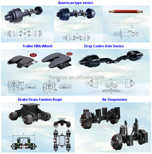 High Cost Performance Semi Trailer Axles For Sale