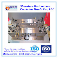 High Pressure Hot/Cold Chamber Die Casting, Casting Moulds