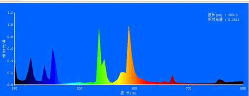 Dual Spectrum Cfl 200 Watt 8u Dual Spectrum Cfl